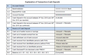 Provide detailed explanation of the cash transaction